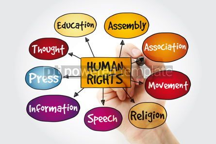 Business: Human rights mind map with marker concept background #11140