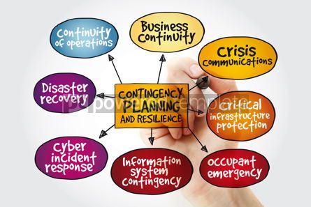 Business: Contingency Planning and Resilience mind map business concept wi #11141