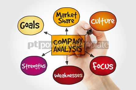 Business: Company analysis mind map with marker business concept #11143