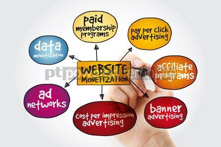Business: Website monetization mind map with marker internet marketing co #11148