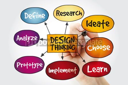 Business: Design Thinking mind map with marker concept background #11152