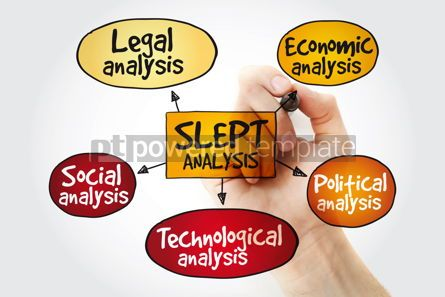 Business: SLEPT analysis macro-environmental factors with marker strateg #11154