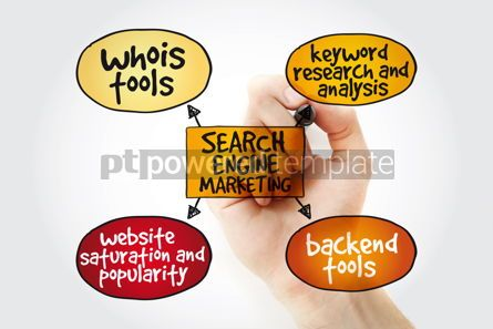 Business: Search engine marketing mind map with marker business concept #11155