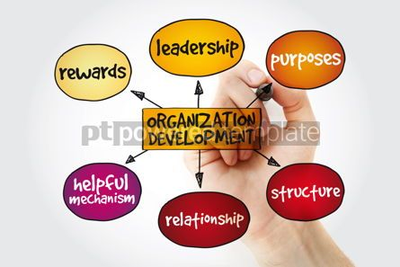 Business: Organization development mind map with marker business concept  #11157