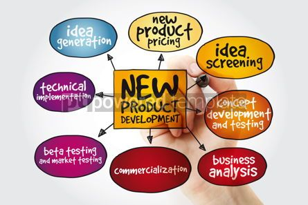 Business: New product development mind map with marker business concept #11158