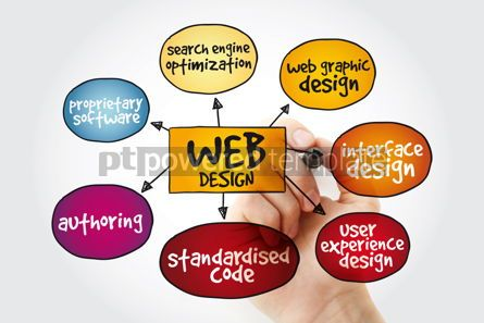 Business: Web design mind map with marker business concept #11170