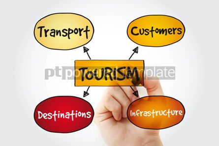Business: Tourism industry mind map with marker business concept backgrou #11199