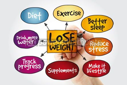 Health: Lose weight mind map concept with marker #11200