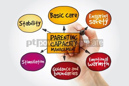 Business: Parenting capacity management business strategy mind map with ma #11201