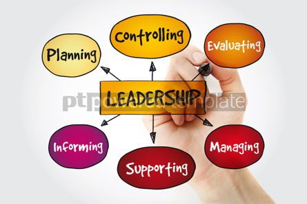 Business: Leadership mind map with marker business management strategy co #11206