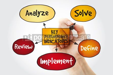 Business: Key performance indicators mind map with marker business diagra #11210