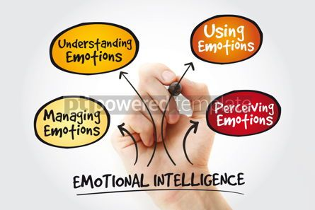 Business: Emotional intelligence mind map with marker business concept #11212