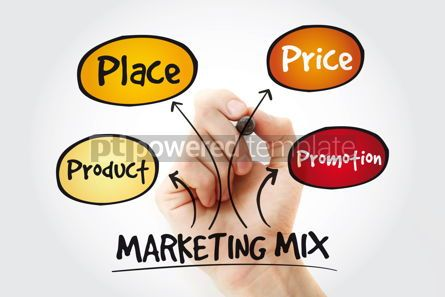 Business: Marketing mix mind map with marker business management strategy #11213