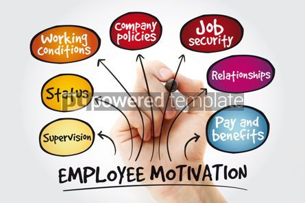 Business: Employee motivation mind map with marker business management st #11214
