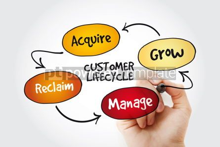 Business: Customer life cycle with marker marketing business management s #11215