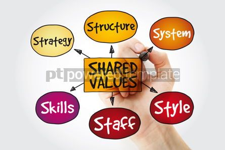 Business: Shared values management mind map with marker business strategy #11219