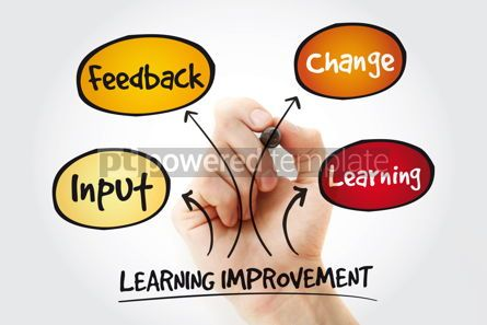 Business: Learning improvement mind map with marker business strategy con #11226