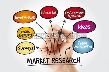 Business: Market research mind map with marker business management strate #11234