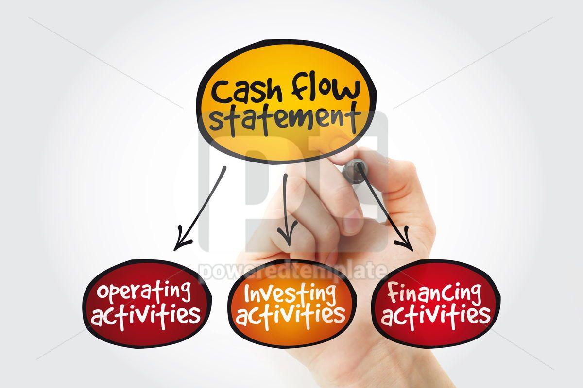 Cash flow statement mind map with marker business concept backg, 11241, Business — PoweredTemplate.com