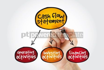 Business: Cash flow statement mind map with marker business concept backg #11241