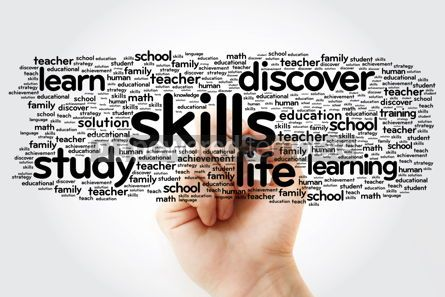 Business: SKILLS word cloud with marker education concept background #11302