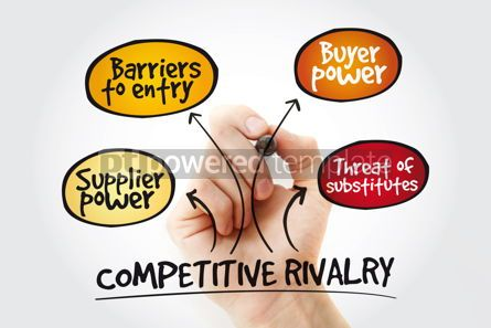 Business: Competitive Rivalry five forces mind map flowchart with marker  #11309
