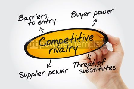 Business: Competitive Rivalry five forces mind map flowchart with marker  #11310