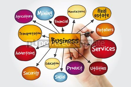 Business: Business types mind map with marker concept for presentations a #11312