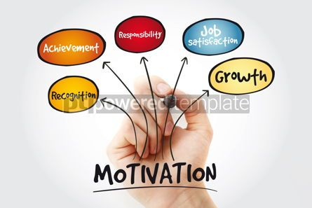 Business: Motivation mind map with marker business concept background #11313