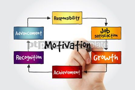 Business: Motivation mind map with marker business concept background #11314