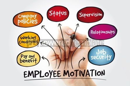 Business: Employee motivation mind map with marker business management st #11316