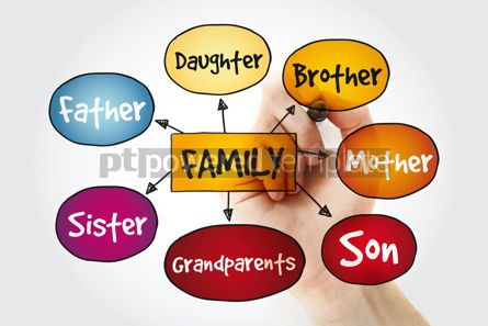 Business: Family mind map with marker business concept #11317