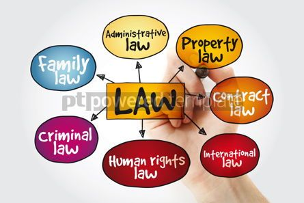 Business: Law practices mind map with marker business concept background #11319