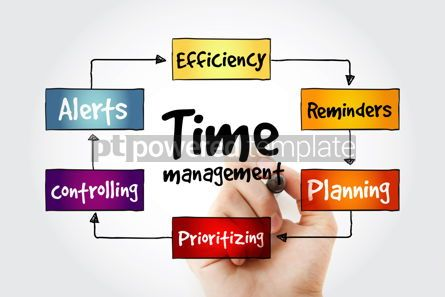 Business: Time management business strategy mind map with marker business #11322