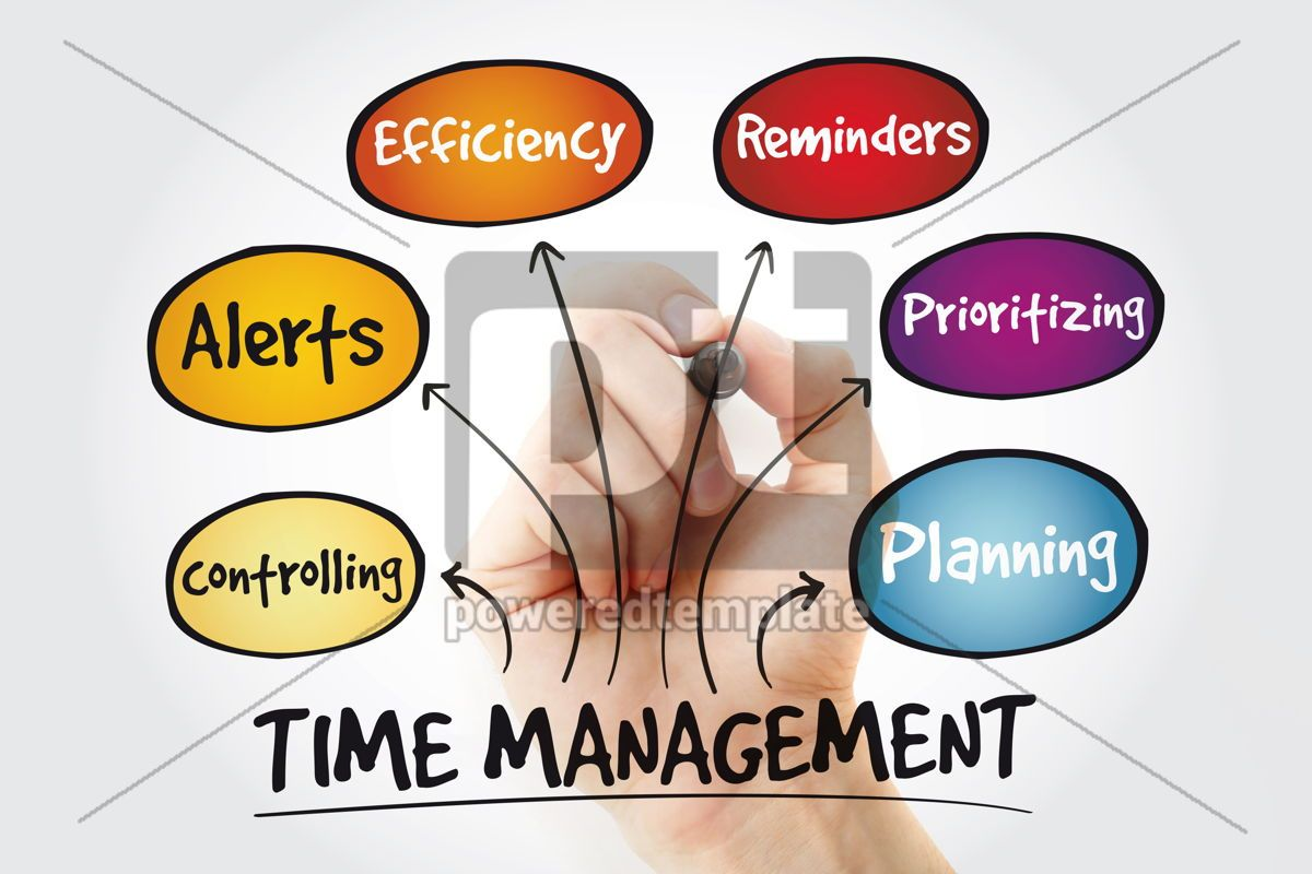 Time management business strategy mind map with marker business, 11323, Business — PoweredTemplate.com