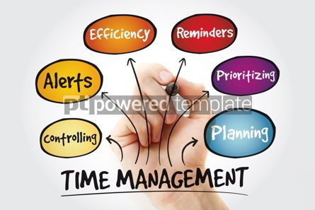 Business: Time management business strategy mind map with marker business #11323