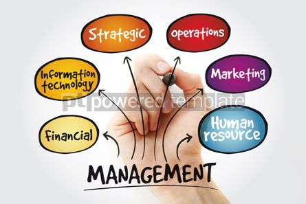 Business: Management mind map with marker business strategy concept backg #11333