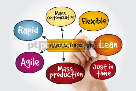 Business: Manufacturing management mind map with marker #11342