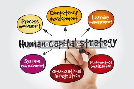 Business: Human capital strategy mind map with marker business concept #11347