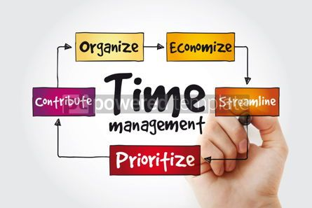 Business: Time management business strategy mind map concept with marker #11354