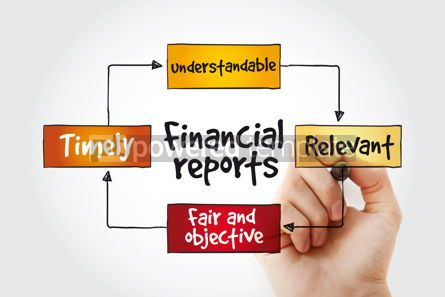 Business: Financial reports mind map with marker business concept backgro #11362
