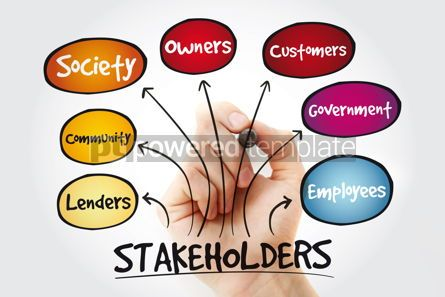 Business: Company stakeholders mindmap with marker business concept backg #11371