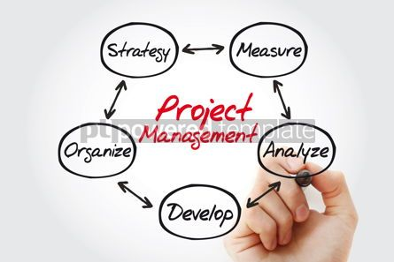 Business: Project management mind map with marker business concept #11490
