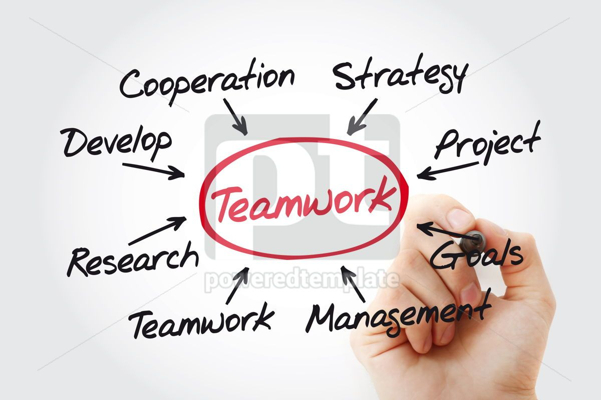 Hand drawn Teamwork mind map with marker team building business, 11491, Business — PoweredTemplate.com