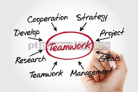 Business: Hand drawn Teamwork mind map with marker team building business #11491