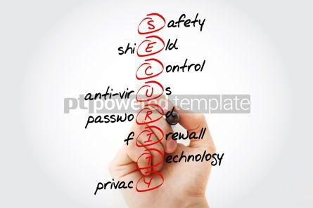 Business: SECURITY - Safety Shield Control Anti-virus Password Firewa #11567