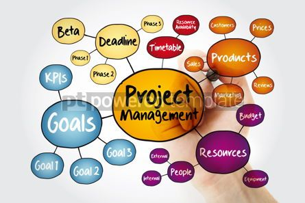 Business: Project management mind map flowchart with marker business conc #11778