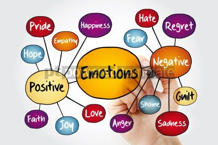 Business: Human emotion mind map positive and negative emotions flowchar #11779