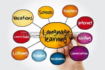 Business: Language learning mind map flowchart education concept with mar #11781