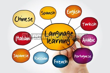 Business: Different Language learning mind map flowchart with marker educ #11782
